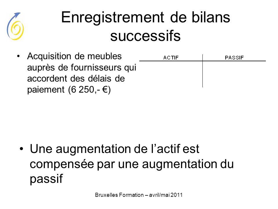 Bruxelles Formation – avril/mai 2011 Enregistrement de bilans successifs Acquisition de meubles auprès de fournisseurs qui accordent des délais de pai