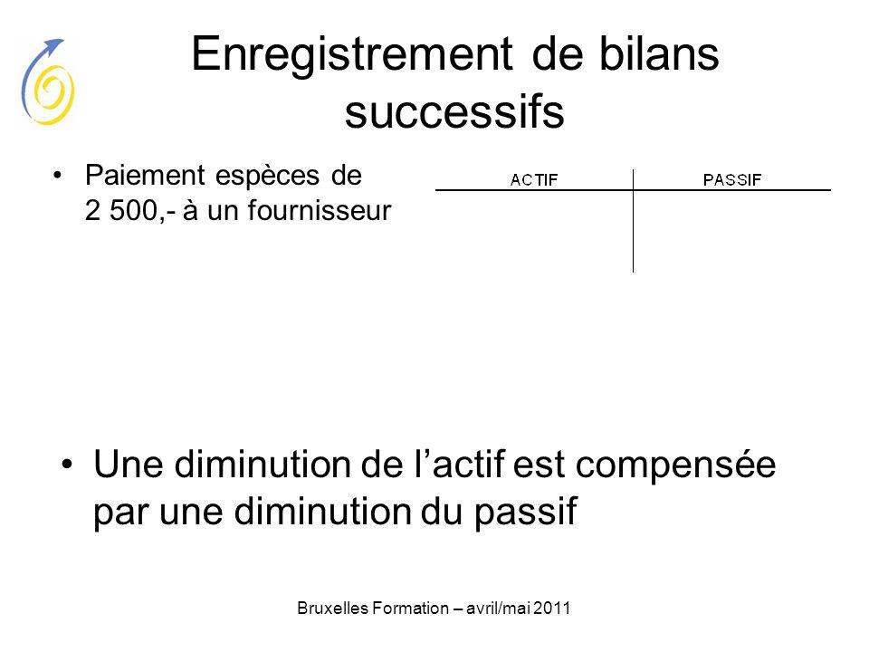 Bruxelles Formation – avril/mai 2011 Enregistrement de bilans successifs Paiement espèces de 2 500,- à un fournisseur Une diminution de lactif est com
