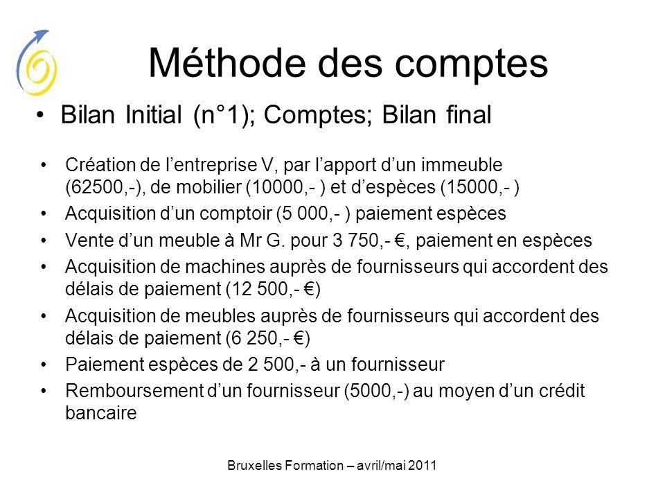 Bruxelles Formation – avril/mai 2011 Méthode des comptes Création de lentreprise V, par lapport dun immeuble (62500,-), de mobilier (10000,- ) et desp