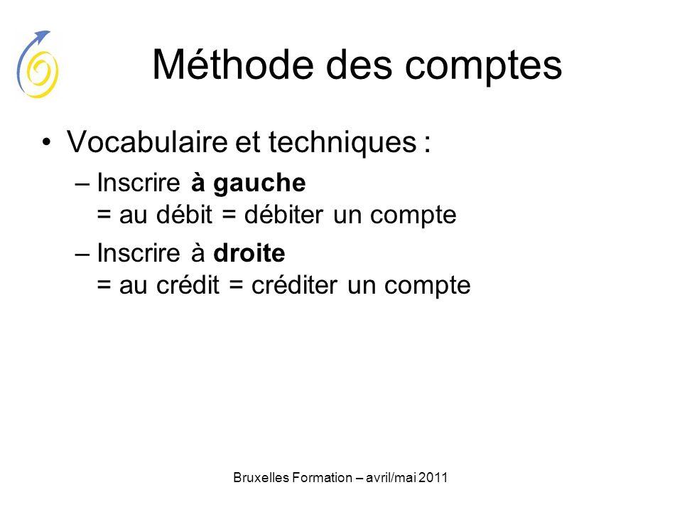 Bruxelles Formation – avril/mai 2011 Méthode des comptes Vocabulaire et techniques : –Inscrire à gauche = au débit = débiter un compte –Inscrire à dro