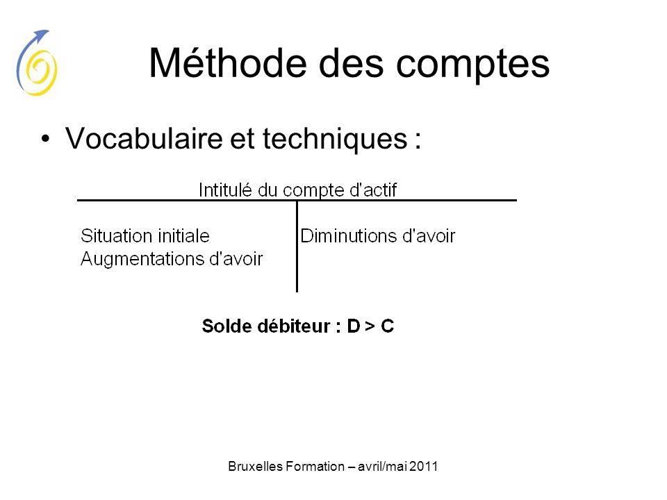 Bruxelles Formation – avril/mai 2011 Méthode des comptes Vocabulaire et techniques :