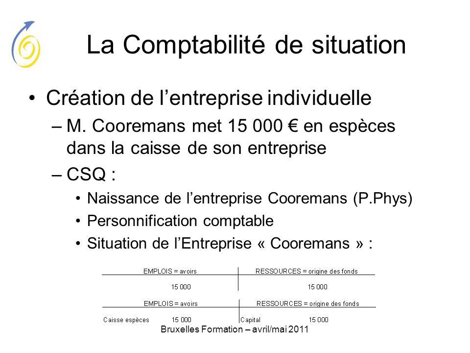 Bruxelles Formation – avril/mai 2011 La Comptabilité de situation Création de lentreprise individuelle –M. Cooremans met 15 000 en espèces dans la cai