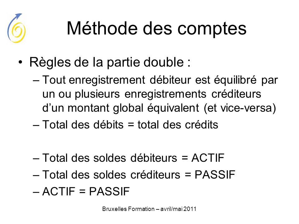 Bruxelles Formation – avril/mai 2011 Méthode des comptes Règles de la partie double : –Tout enregistrement débiteur est équilibré par un ou plusieurs
