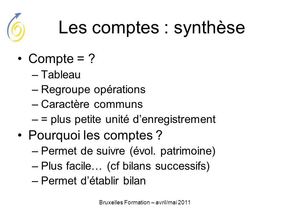 Bruxelles Formation – avril/mai 2011 Les comptes : synthèse Compte = ? –Tableau –Regroupe opérations –Caractère communs –= plus petite unité denregist