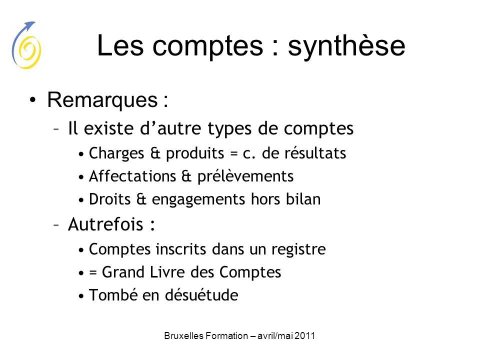 Bruxelles Formation – avril/mai 2011 Les comptes : synthèse Remarques : –Il existe dautre types de comptes Charges & produits = c. de résultats Affect