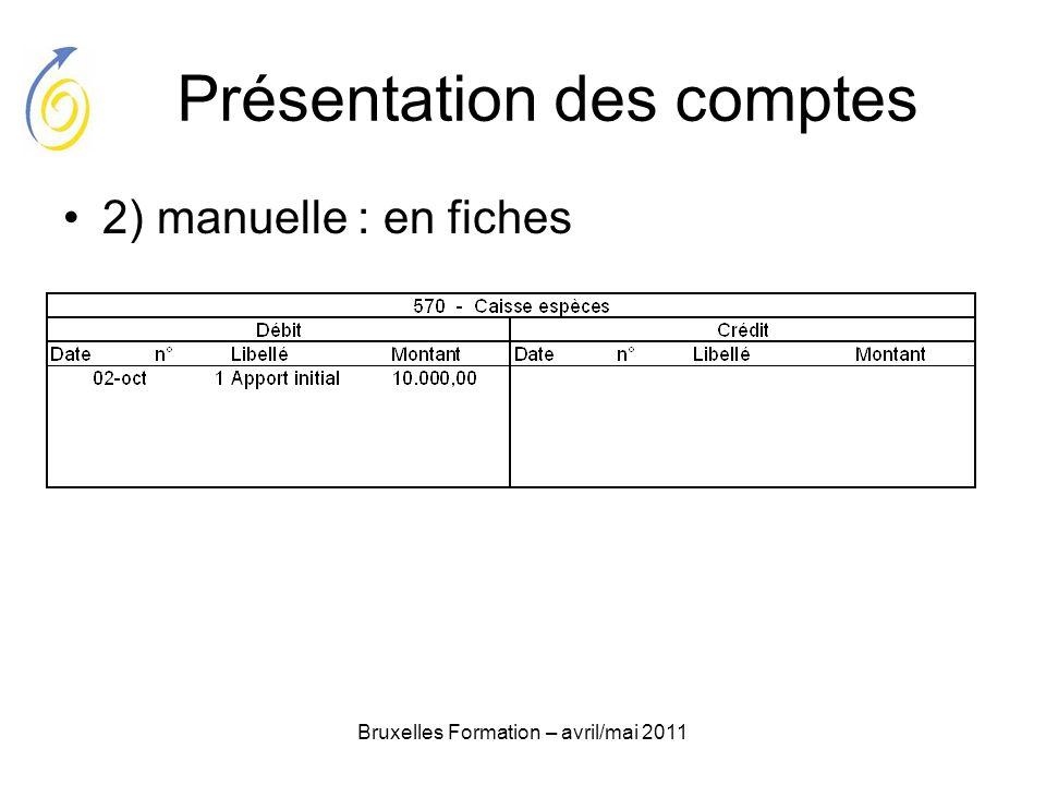 Bruxelles Formation – avril/mai 2011 Présentation des comptes 2) manuelle : en fiches