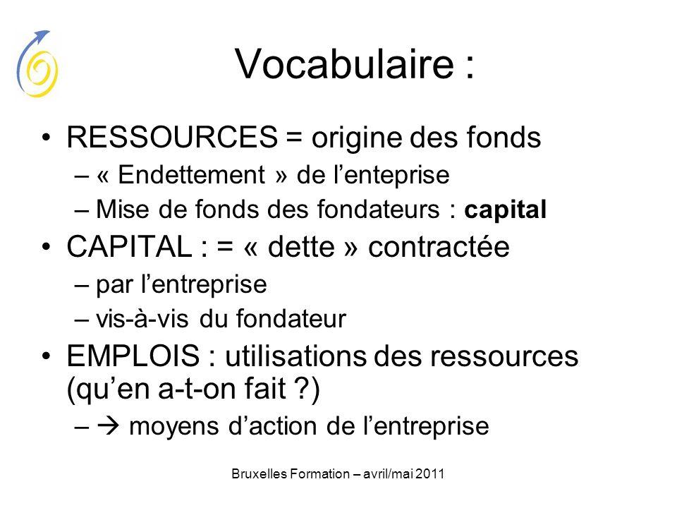 Bruxelles Formation – avril/mai 2011 Vocabulaire : RESSOURCES = origine des fonds –« Endettement » de lenteprise –Mise de fonds des fondateurs : capit