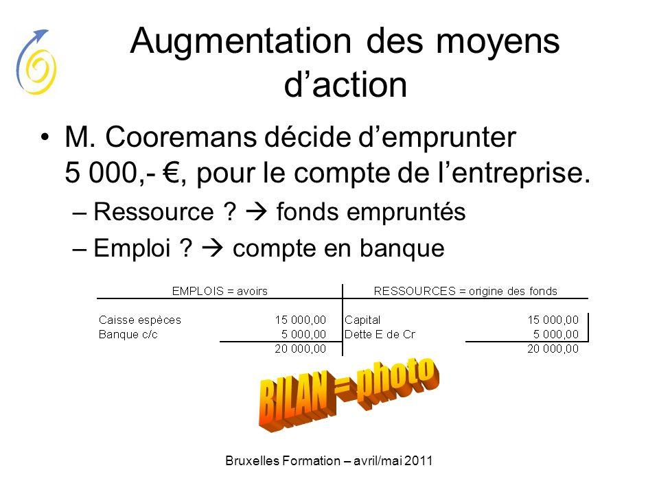 Bruxelles Formation – avril/mai 2011 Augmentation des moyens daction M. Cooremans décide demprunter 5 000,-, pour le compte de lentreprise. –Ressource