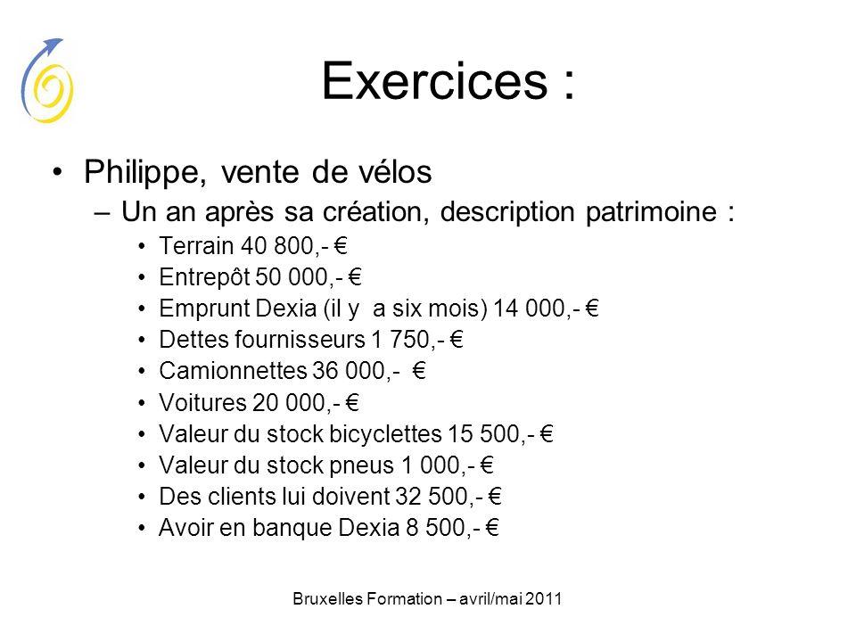 Bruxelles Formation – avril/mai 2011 Exercices : Philippe, vente de vélos –Un an après sa création, description patrimoine : Terrain 40 800,- Entrepôt