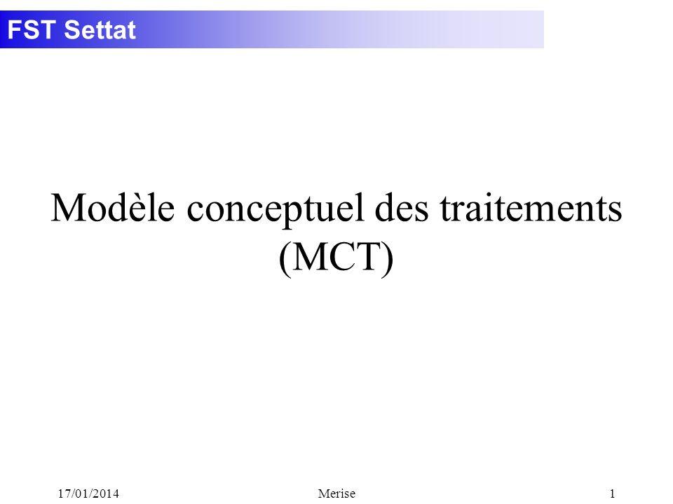FST Settat 17/01/2014Merise1 Modèle conceptuel des traitements (MCT)