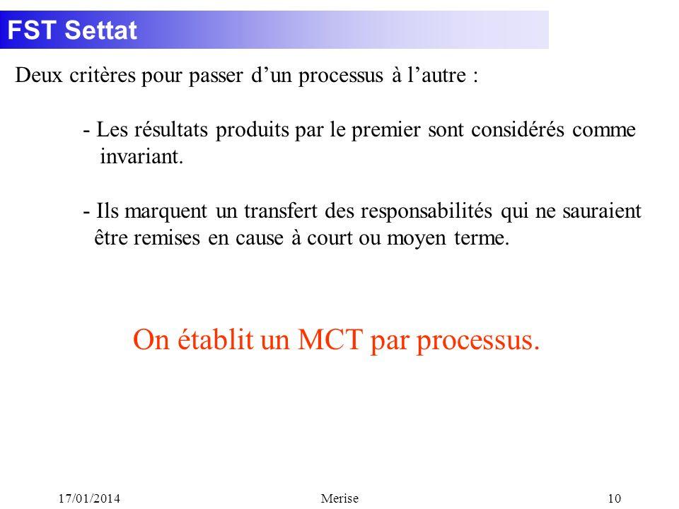 FST Settat 17/01/2014Merise10 Deux critères pour passer dun processus à lautre : - Les résultats produits par le premier sont considérés comme invaria