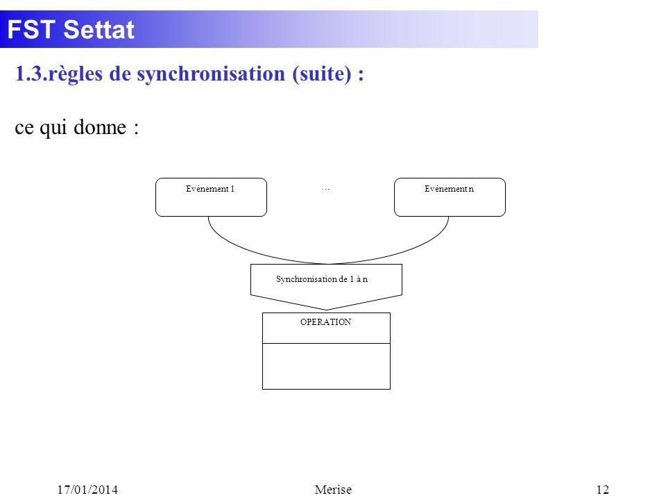 FST Settat 17/01/2014Merise12 1.3.règles de synchronisation (suite) : ce qui donne : Evénement 1Evénement n … Synchronisation de 1 à n OPERATION