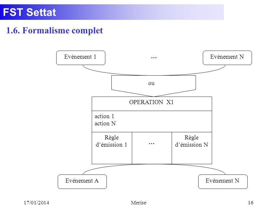 FST Settat 17/01/2014Merise16 1.6. Formalisme complet Evénement 1Evénement N … ou OPERATION X1 action 1 action N Règle démission 1 … Règle démission N