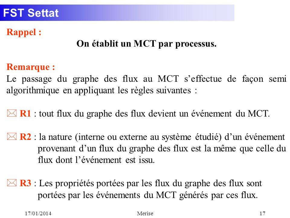 FST Settat 17/01/2014Merise17 Rappel : On établit un MCT par processus. Remarque : Le passage du graphe des flux au MCT seffectue de façon semi algori