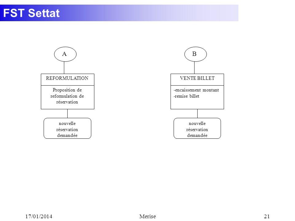 FST Settat 17/01/2014Merise21 VENTE BILLET -encaissement montant -remise billet REFORMULATION Proposition de reformulation de réservation nouvelle rés