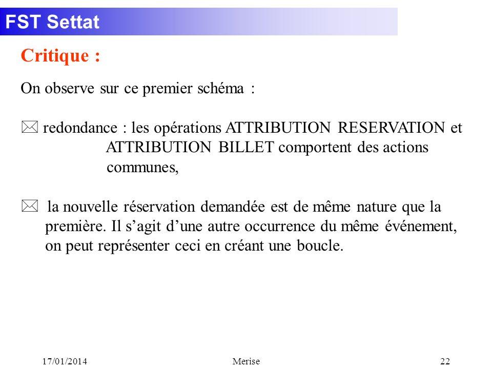 FST Settat 17/01/2014Merise22 Critique : On observe sur ce premier schéma : * redondance : les opérations ATTRIBUTION RESERVATION et ATTRIBUTION BILLE
