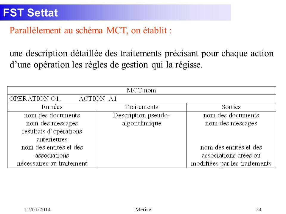 FST Settat 17/01/2014Merise24 Parallèlement au schéma MCT, on établit : une description détaillée des traitements précisant pour chaque action dune op