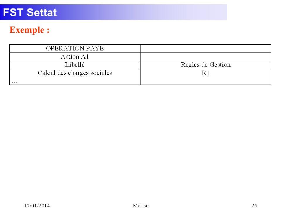 FST Settat 17/01/2014Merise25 Exemple :