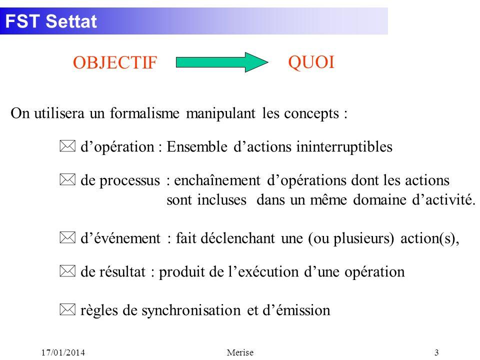FST Settat 17/01/2014Merise24 Parallèlement au schéma MCT, on établit : une description détaillée des traitements précisant pour chaque action dune opération les règles de gestion qui la régisse.