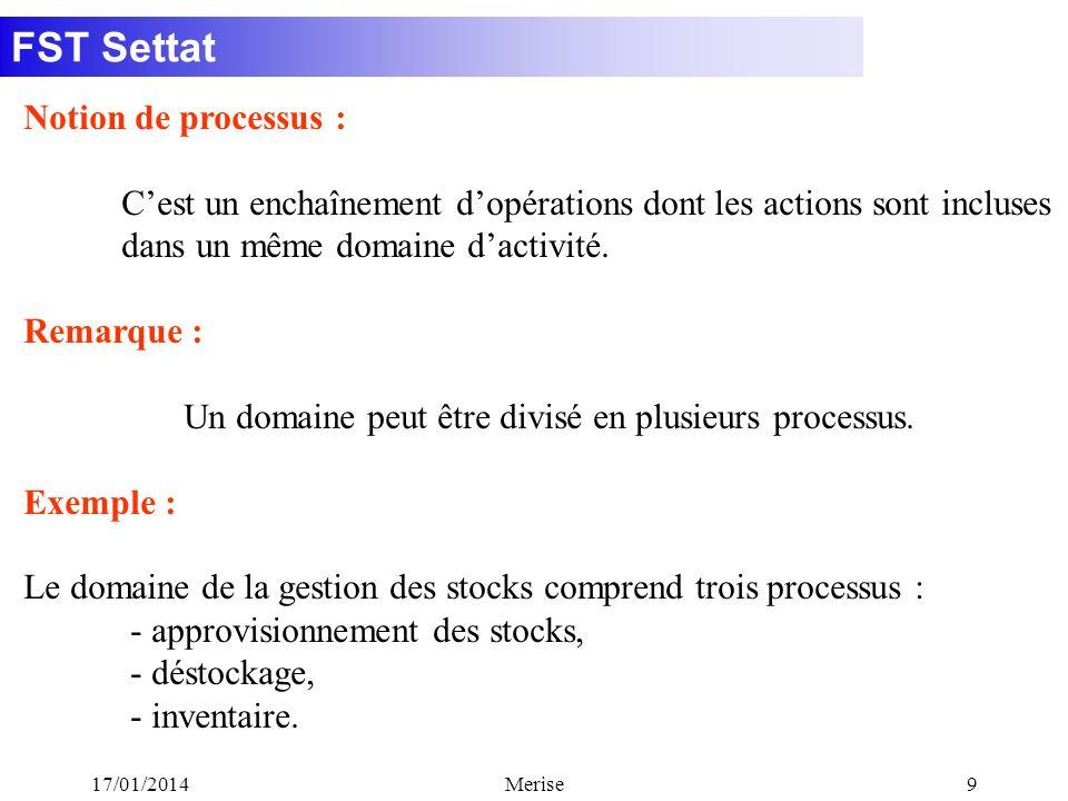 FST Settat 17/01/2014Merise9 Notion de processus : Cest un enchaînement dopérations dont les actions sont incluses dans un même domaine dactivité. Rem