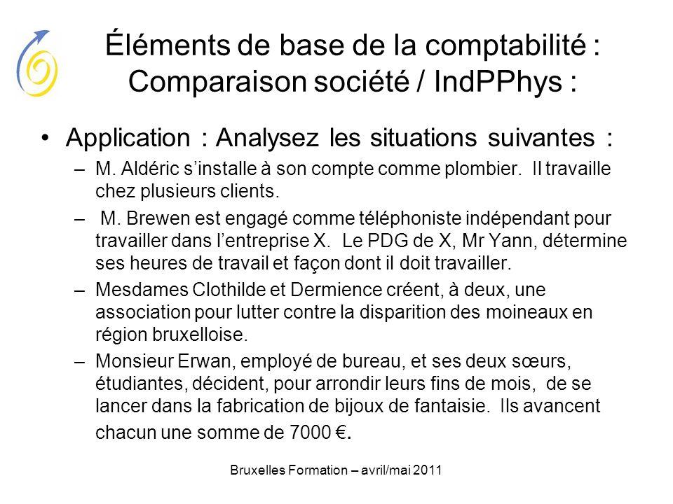 Bruxelles Formation – avril/mai 2011 Éléments de base de la comptabilité : Comparaison société / IndPPhys : Application : Analysez les situations suiv