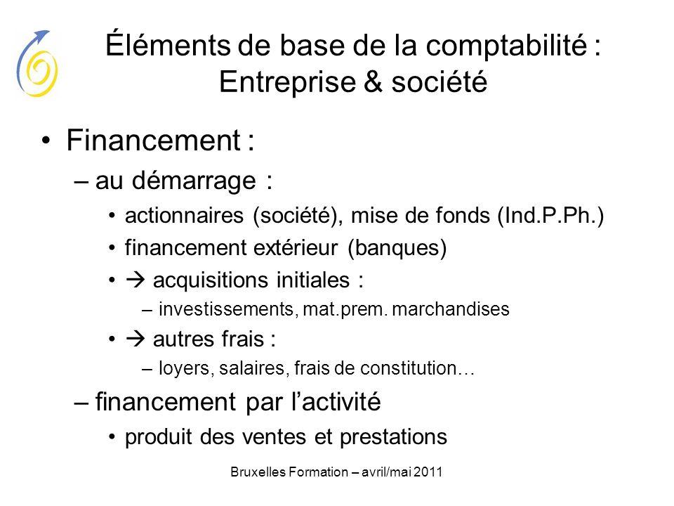 Bruxelles Formation – avril/mai 2011 Éléments de base de la comptabilité : Entreprise & société Financement : –au démarrage : actionnaires (société),