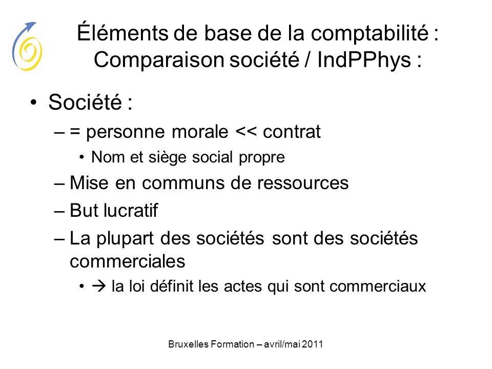 Bruxelles Formation – avril/mai 2011 Éléments de base de la comptabilité : Comparaison société / IndPPhys : Société : –= personne morale << contrat No