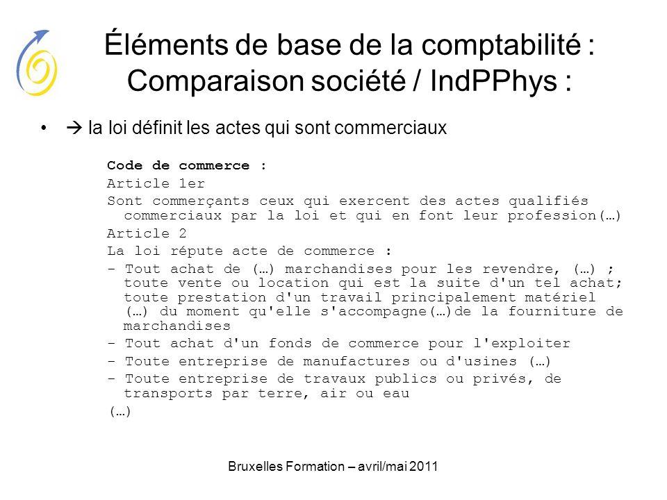 Bruxelles Formation – avril/mai 2011 Éléments de base de la comptabilité : Comparaison société / IndPPhys : Application : Analysez les situations suivantes : –M.