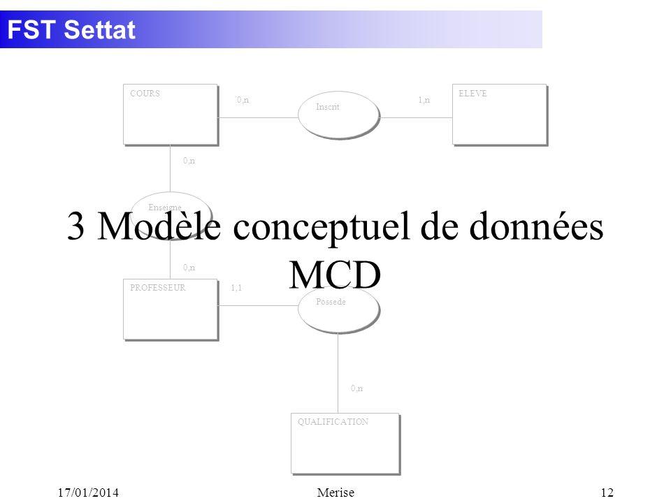 FST Settat 17/01/2014Merise12 COURS Inscrit ELEVE PROFESSEUR QUALIFICATION Enseigne Possede 0,n 1,1 0,n1,n 3 Modèle conceptuel de données MCD