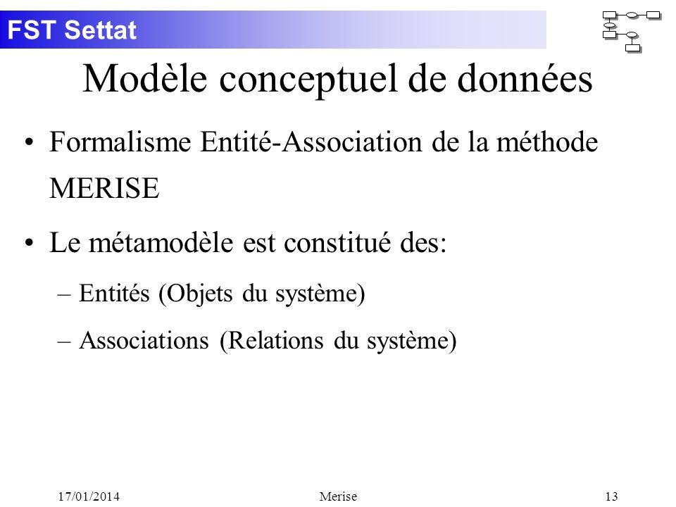 FST Settat 17/01/2014Merise13 Modèle conceptuel de données Formalisme Entité-Association de la méthode MERISE Le métamodèle est constitué des: –Entité