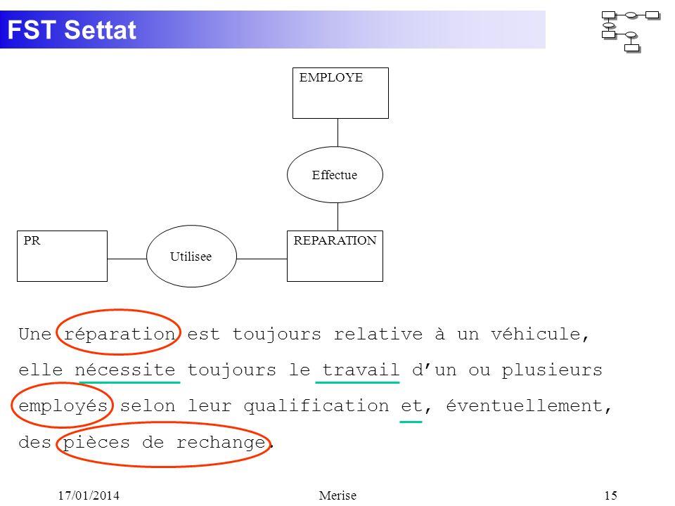 FST Settat 17/01/2014Merise15 REPARATION Utilisee PR Effectue EMPLOYE Une réparation est toujours relative à un véhicule, elle nécessite toujours le t