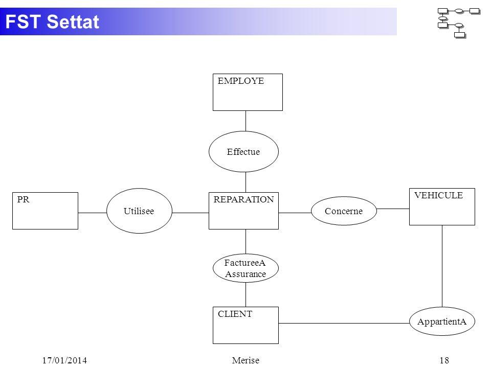 FST Settat 17/01/2014Merise18 Utilisee VEHICULE PR CLIENT REPARATION Concerne AppartientA FactureeA Assurance Effectue EMPLOYE