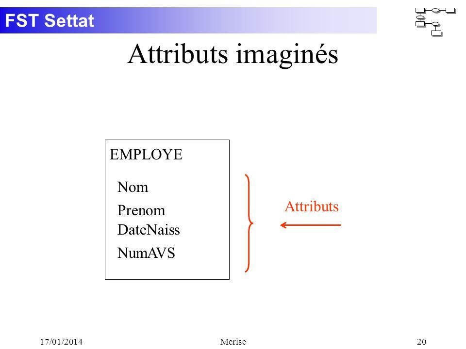 FST Settat 17/01/2014Merise20 Attributs imaginés EMPLOYE Attributs Nom NumAVS Prenom DateNaiss
