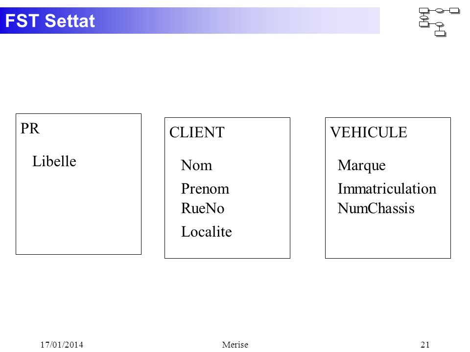 FST Settat 17/01/2014Merise21 PR Libelle CLIENT Nom Localite Prenom RueNo VEHICULE Marque Immatriculation NumChassis