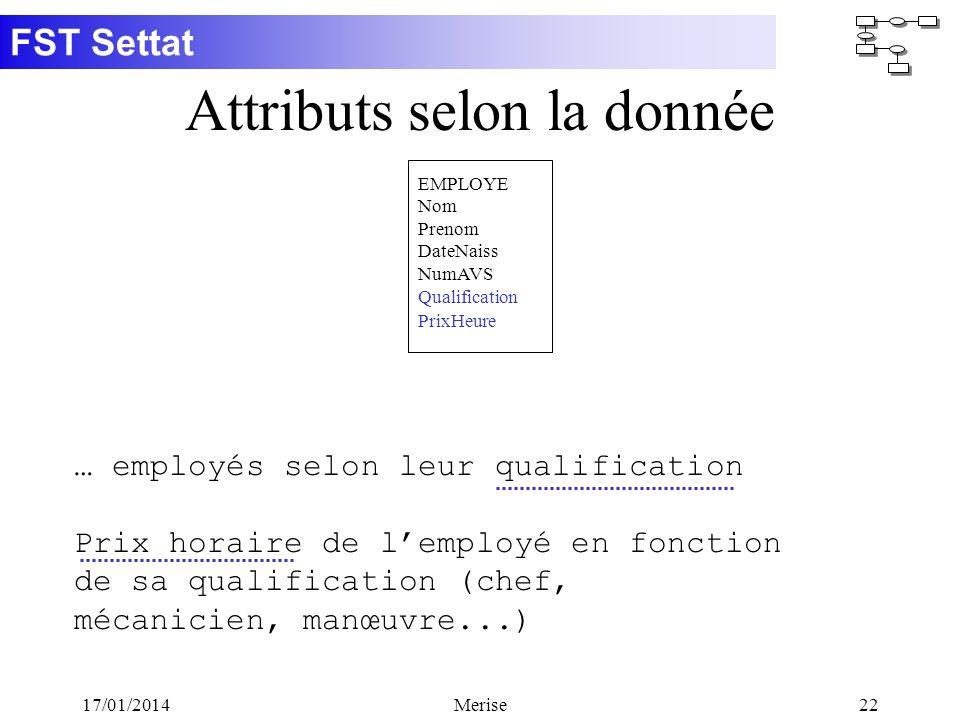 FST Settat 17/01/2014Merise22 Attributs selon la donnée … employés selon leur qualification Prix horaire de lemployé en fonction de sa qualification (
