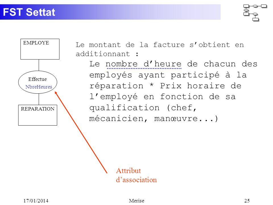 FST Settat 17/01/2014Merise25 Le montant de la facture sobtient en additionnant : Le nombre dheure de chacun des employés ayant participé à la réparat