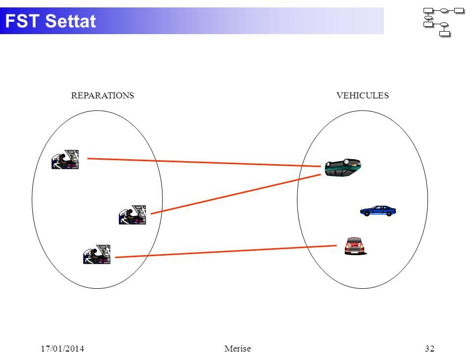 FST Settat 17/01/2014Merise32 REPARATIONSVEHICULES