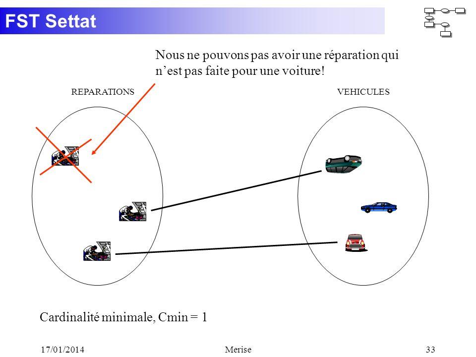 FST Settat 17/01/2014Merise33 REPARATIONSVEHICULES Nous ne pouvons pas avoir une réparation qui nest pas faite pour une voiture! Cardinalité minimale,
