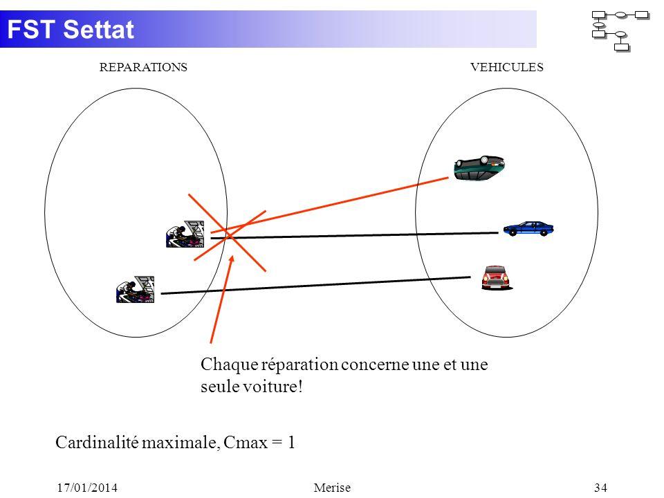 FST Settat 17/01/2014Merise34 REPARATIONSVEHICULES Chaque réparation concerne une et une seule voiture! Cardinalité maximale, Cmax = 1