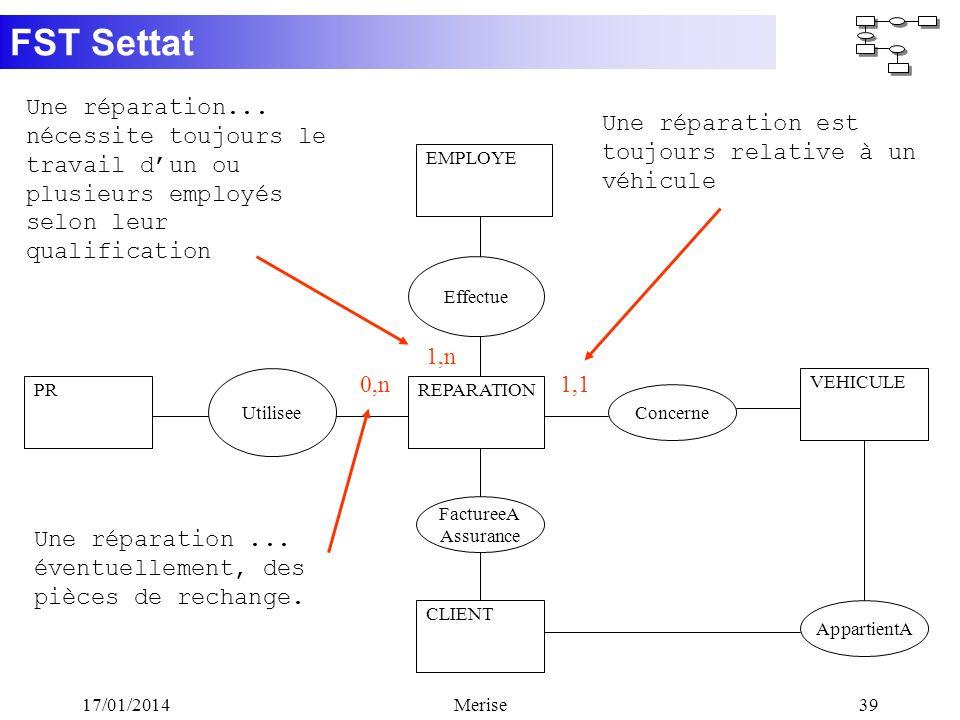 FST Settat 17/01/2014Merise39 Utilisee VEHICULE PR CLIENT REPARATION Concerne AppartientA FactureeA Assurance Effectue EMPLOYE Une réparation... évent