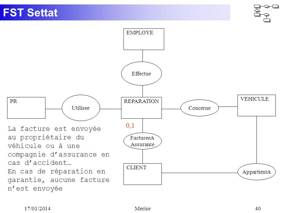 FST Settat 17/01/2014Merise40 Utilisee VEHICULE PR CLIENT REPARATION Concerne AppartientA FactureeA Assurance Effectue EMPLOYE La facture est envoyée