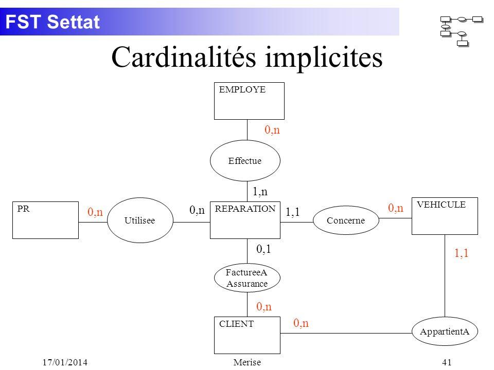 FST Settat 17/01/2014Merise41 Cardinalités implicites 0,n 1,1 0,n Utilisee VEHICULE PR CLIENT REPARATION Concerne AppartientA FactureeA Assurance Effe