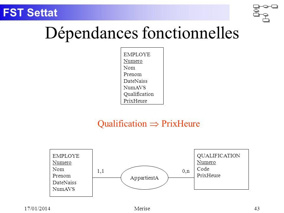 FST Settat 17/01/2014Merise43 Dépendances fonctionnelles EMPLOYE Numero Nom Prenom DateNaiss NumAVS Qualification PrixHeure Qualification PrixHeure EM