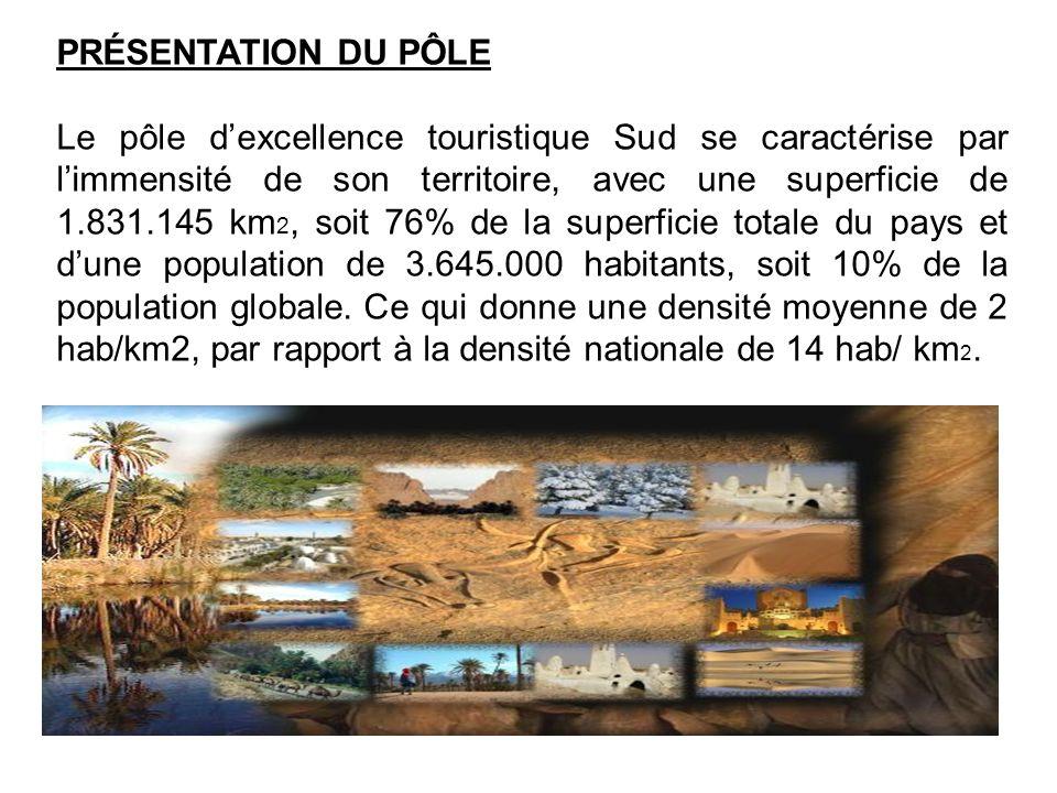 PRÉSENTATION DU PÔLE Le pôle dexcellence touristique Sud se caractérise par limmensité de son territoire, avec une superficie de 1.831.145 km 2, soit