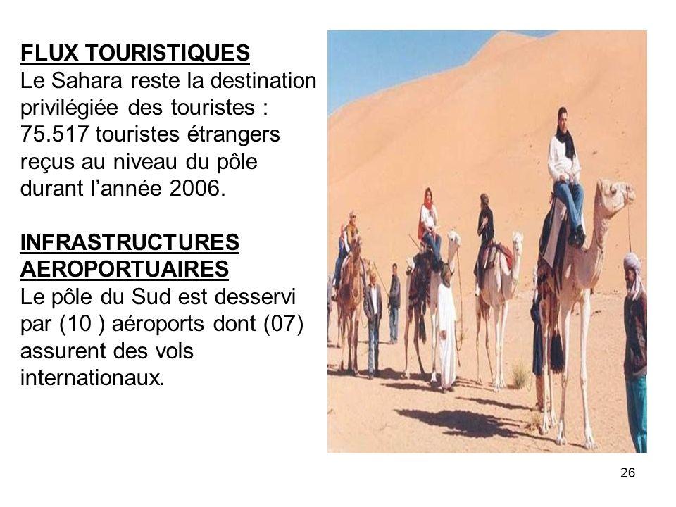 FLUX TOURISTIQUES Le Sahara reste la destination privilégiée des touristes : 75.517 touristes étrangers reçus au niveau du pôle durant lannée 2006. IN