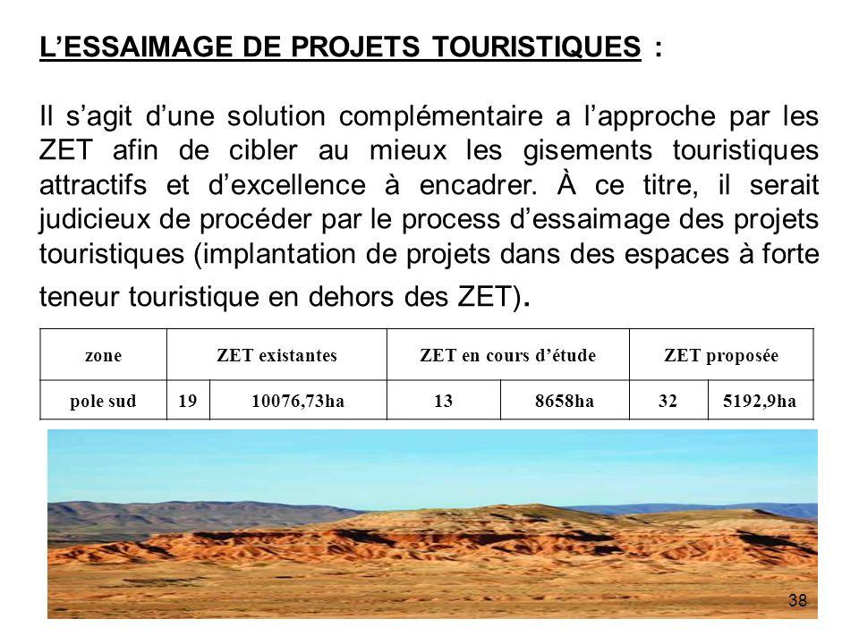 LESSAIMAGE DE PROJETS TOURISTIQUES : Il sagit dune solution complémentaire a lapproche par les ZET afin de cibler au mieux les gisements touristiques