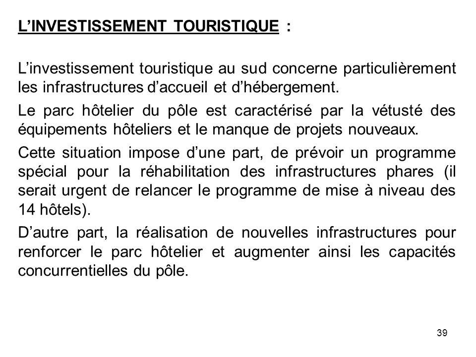 LINVESTISSEMENT TOURISTIQUE : Linvestissement touristique au sud concerne particulièrement les infrastructures daccueil et dhébergement. Le parc hôtel
