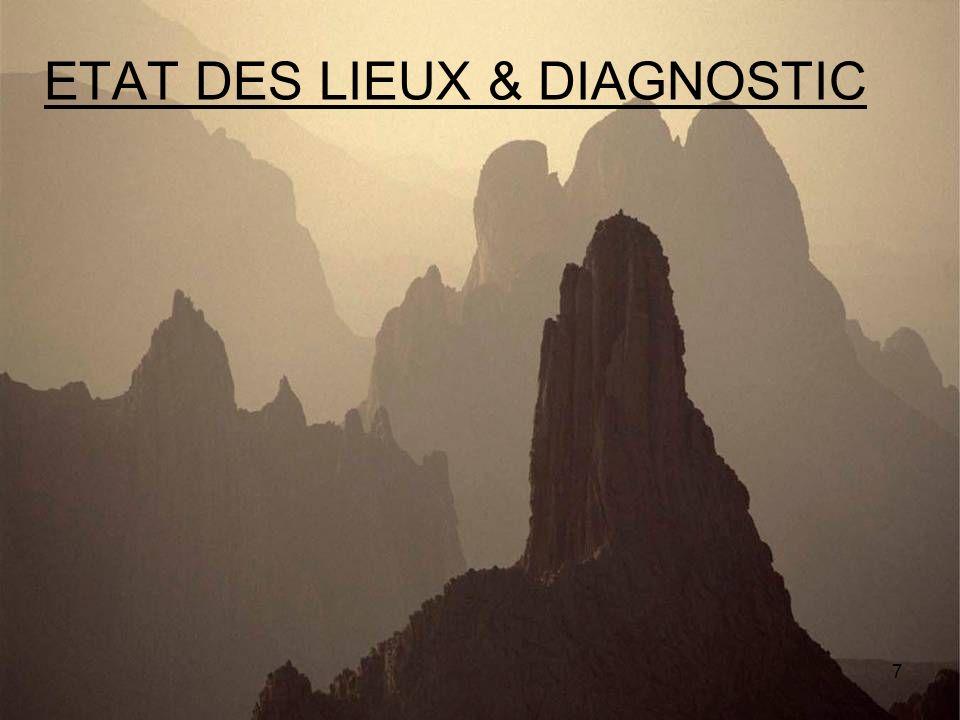 ETAT DES LIEUX & DIAGNOSTIC 7