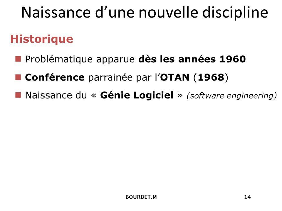 14 Naissance dune nouvelle discipline Problématique apparue dès les années 1960 Conférence parrainée par lOTAN (1968) Naissance du « Génie Logiciel » (software engineering) Historique BOURBET.M
