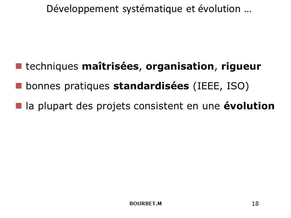 18 Développement systématique et évolution … techniques maîtrisées, organisation, rigueur bonnes pratiques standardisées (IEEE, ISO) la plupart des projets consistent en une évolution BOURBET.M